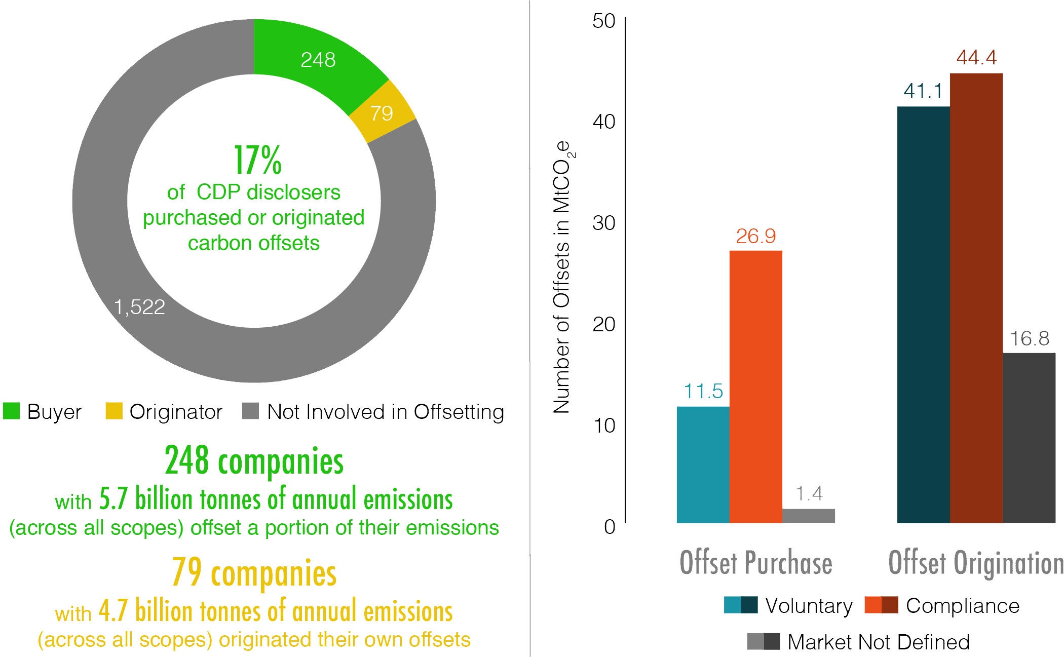 Debunked Eight Myths About Carbon Offsetting