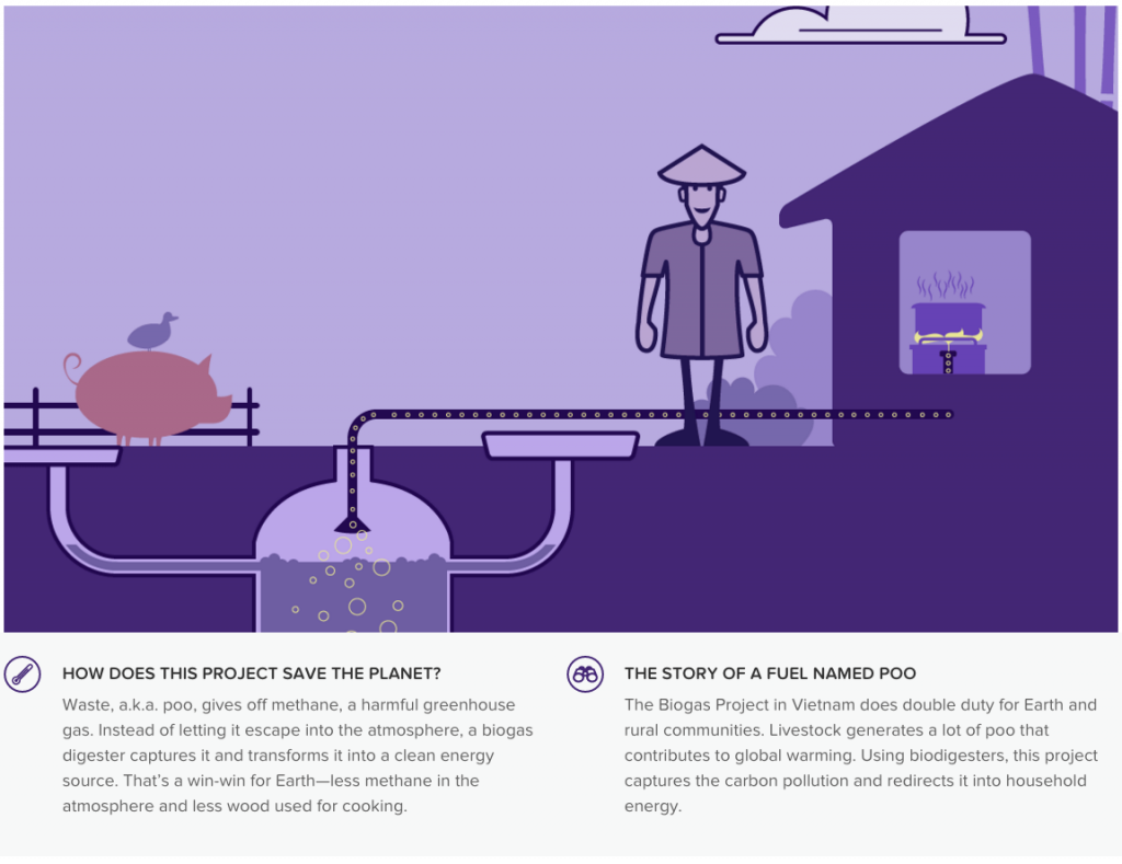 """A screenshot from the Cool Effect platform describing a biogas project in Vietnam. It uses a bit of humor to tell """"the story of a fuel named poo."""""""
