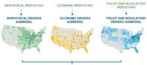 How (And Where) Market Mechanisms Can Accelerate Waterway Recovery